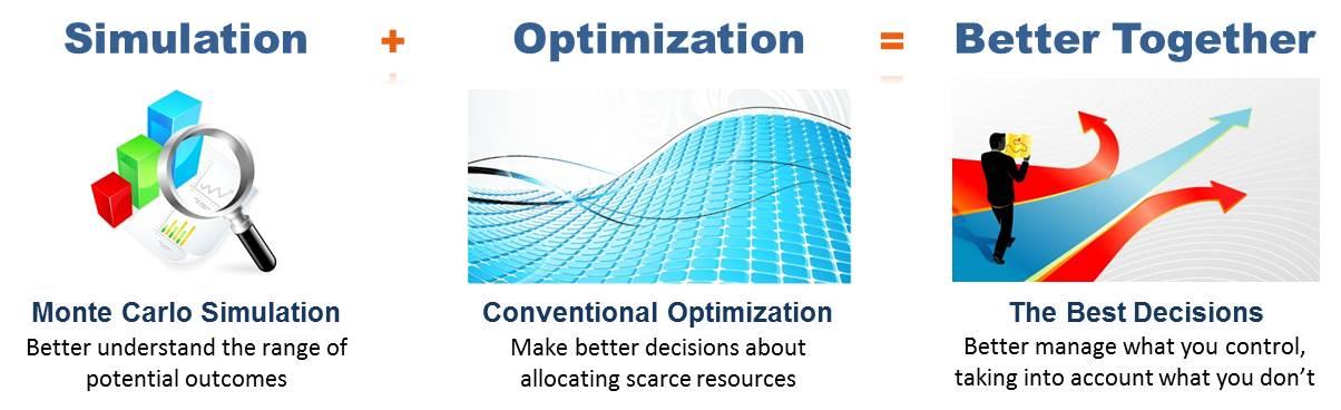 Risk Solver Platform   United ADDins