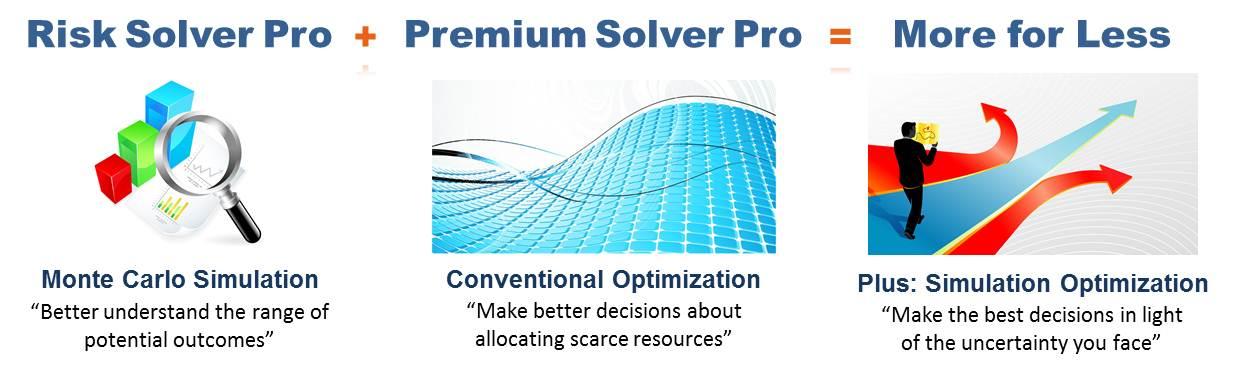 Risk Solver Pro Plus Premium Solver Pro