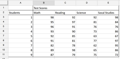 Two way anova test without replication in excel | two factor.