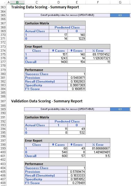 logistic regression in r pdf