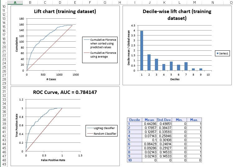 how to create a regression model in excel
