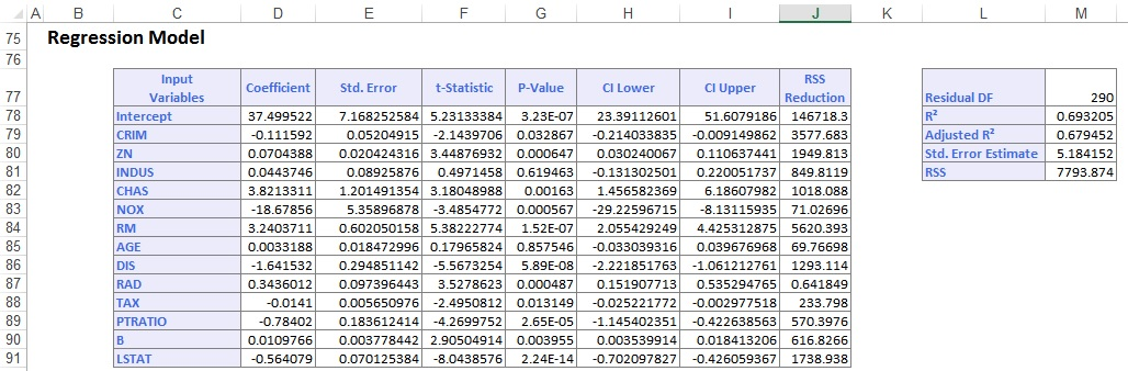 Multiple Linear Regression Example | solver