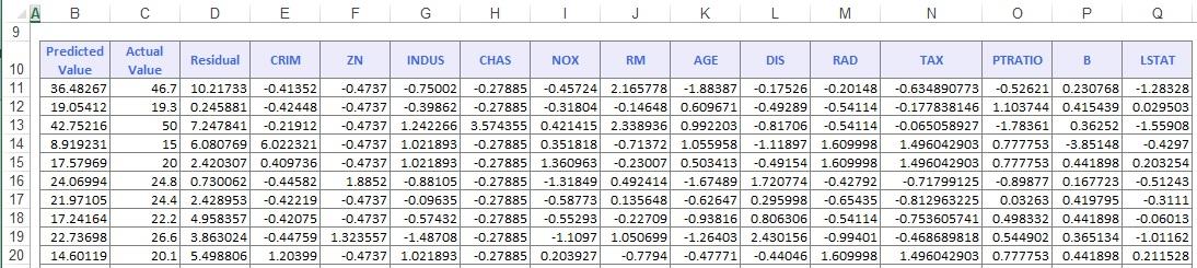 Manual Neural Network Prediction Example | solver