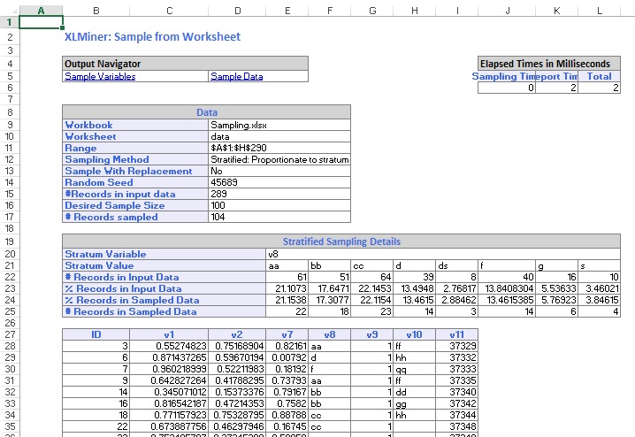 Worksheet – Random Sampling Worksheet
