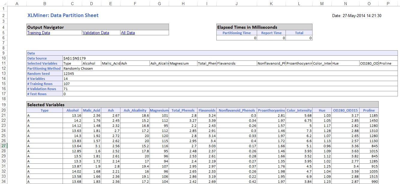 Data Table from <I>Data_Partition</I> Worksheet