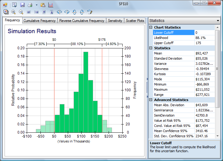 monte carlo simulation tutorial statistics and percentiles solver risk uncertain function dialog statistics