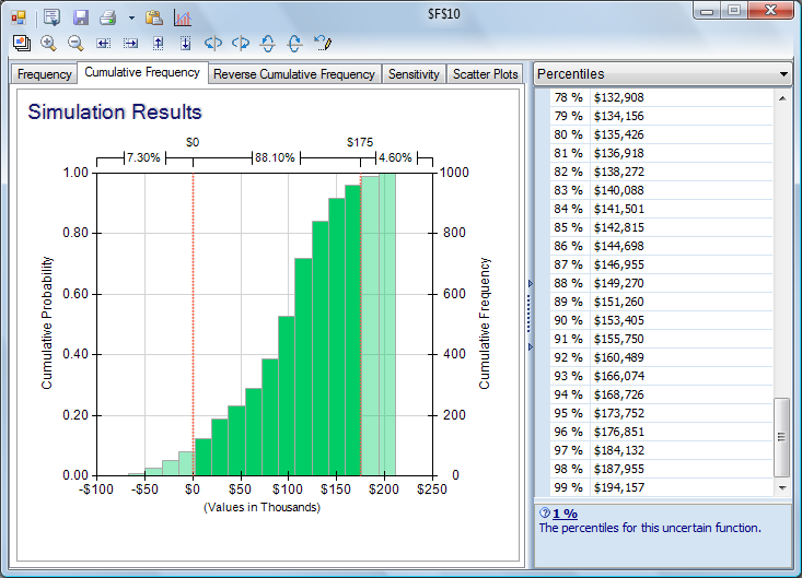 monte carlo simulation tutorial statistics and percentiles solver risk uncertain function dialog percentiles