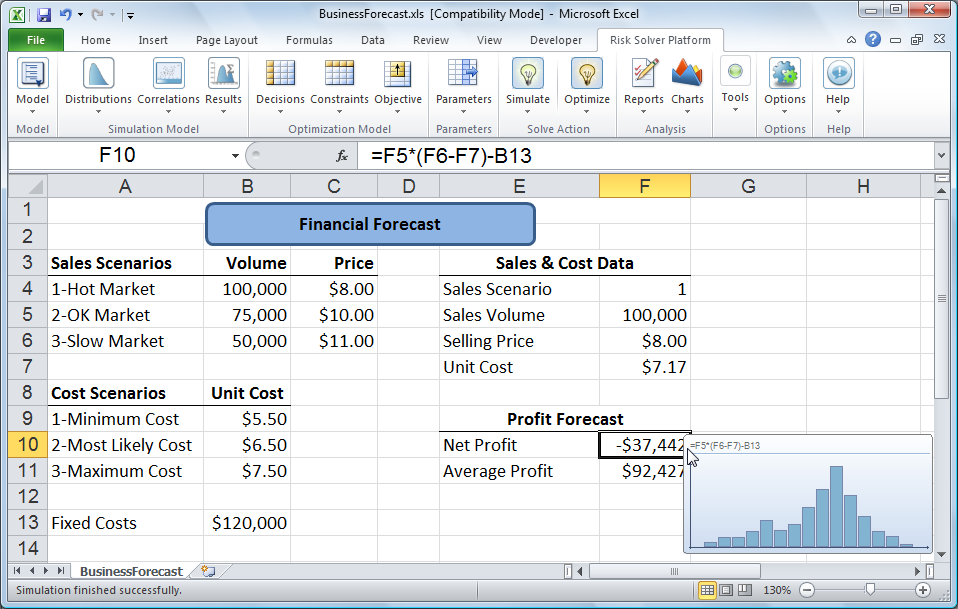 Monte Carlo Simulation Tutorial Viewing The Full Range Of Profit