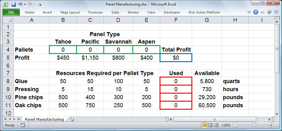 Excel Solver Tutorial Step By Step Product Mix Example In Excel - Sample excel spreadsheet