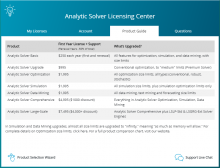 Analytic Solver Cloud - Licensing Center - Product Guide