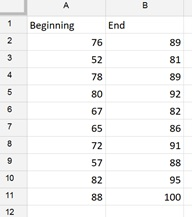 Paired sample t test | real statistics using excel.